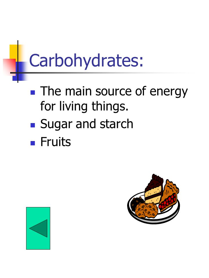 Chemicals of Life Water (most abundant) Carbohydrates (energy source) Carbohydrates Proteins & Lipids (building materials) Proteins Nucleic Acids (gen