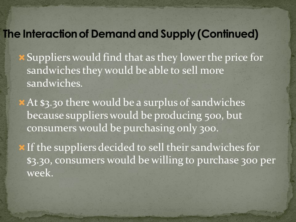 Suppliers would find that as they lower the price for sandwiches they would be able to sell more sandwiches. At $3.30 there would be a surplus of sand