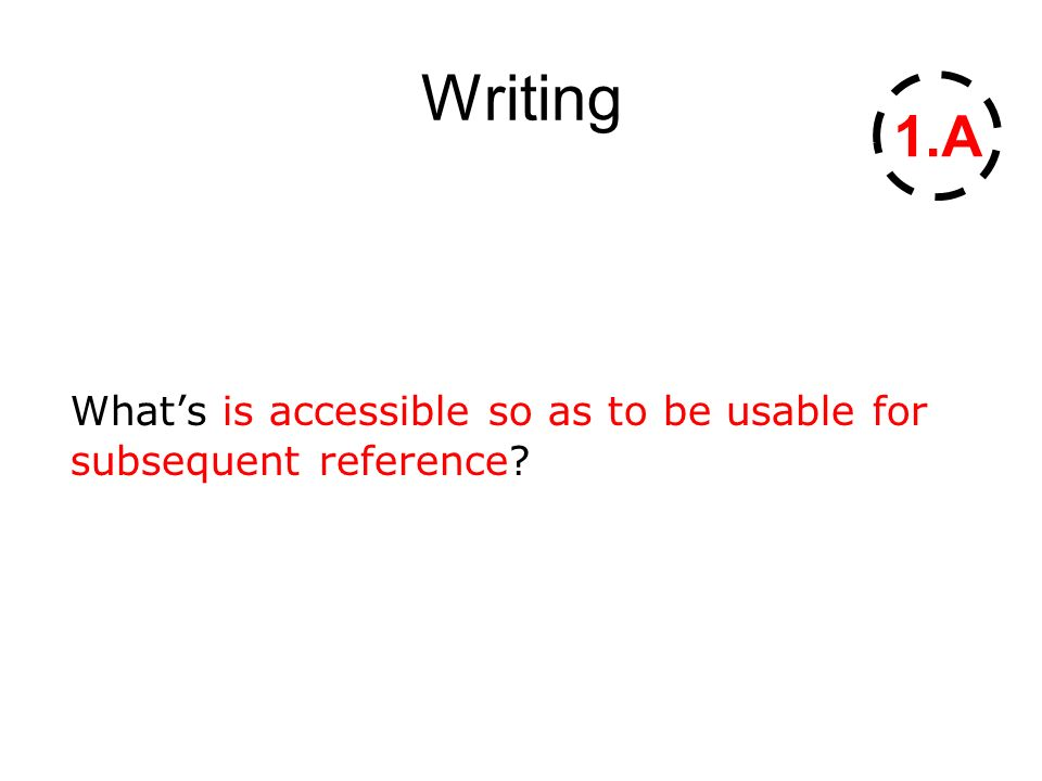 Writing Whats is accessible so as to be usable for subsequent reference 1.A