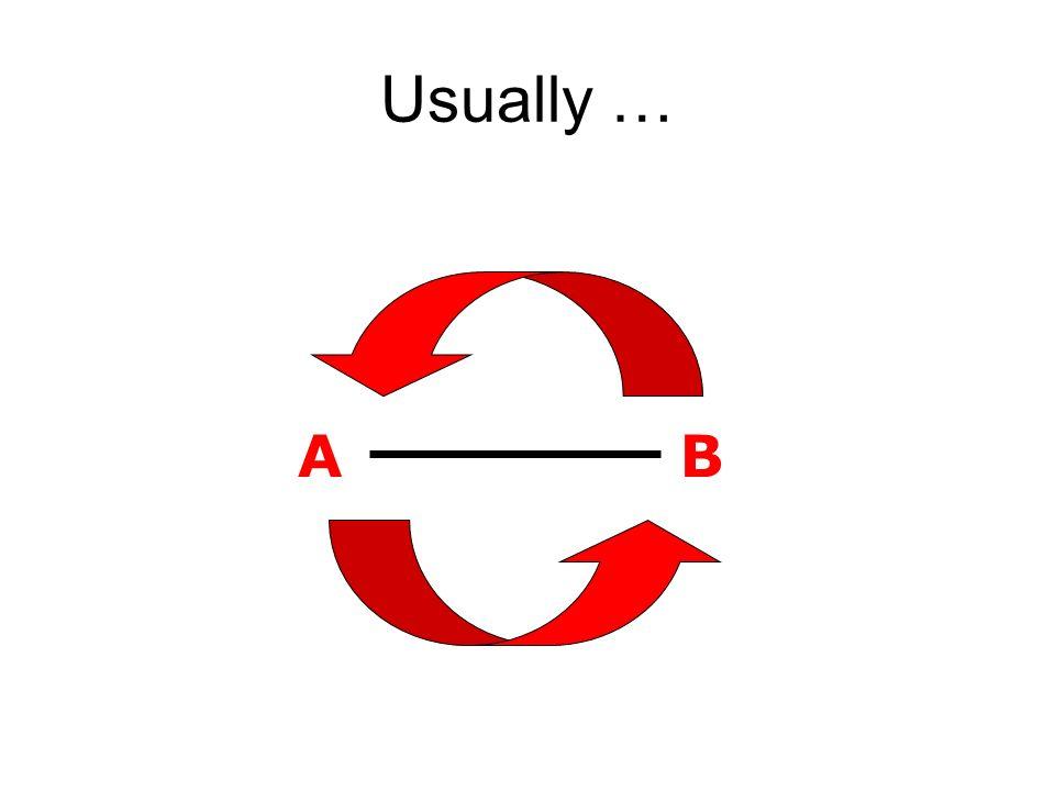 AB Usually …