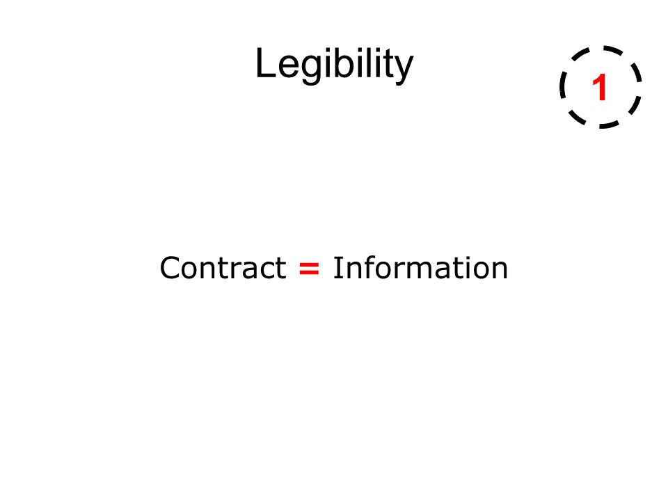 Legibility Contract = Information 1