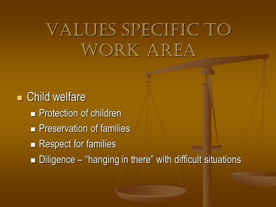 Values specific to work area Child welfare Child welfare Protection of children Protection of children Preservation of families Preservation of famili