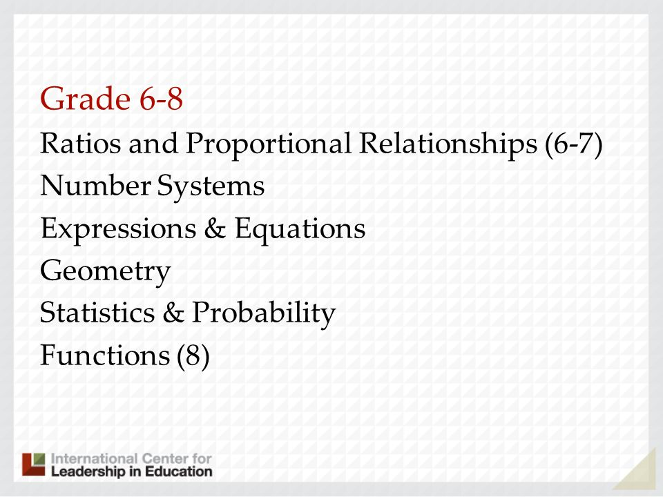 Grade 6-8 Ratios and Proportional Relationships (6-7) Number Systems Expressions & Equations Geometry Statistics & Probability Functions (8)