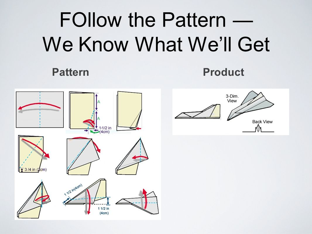 PatternProduct