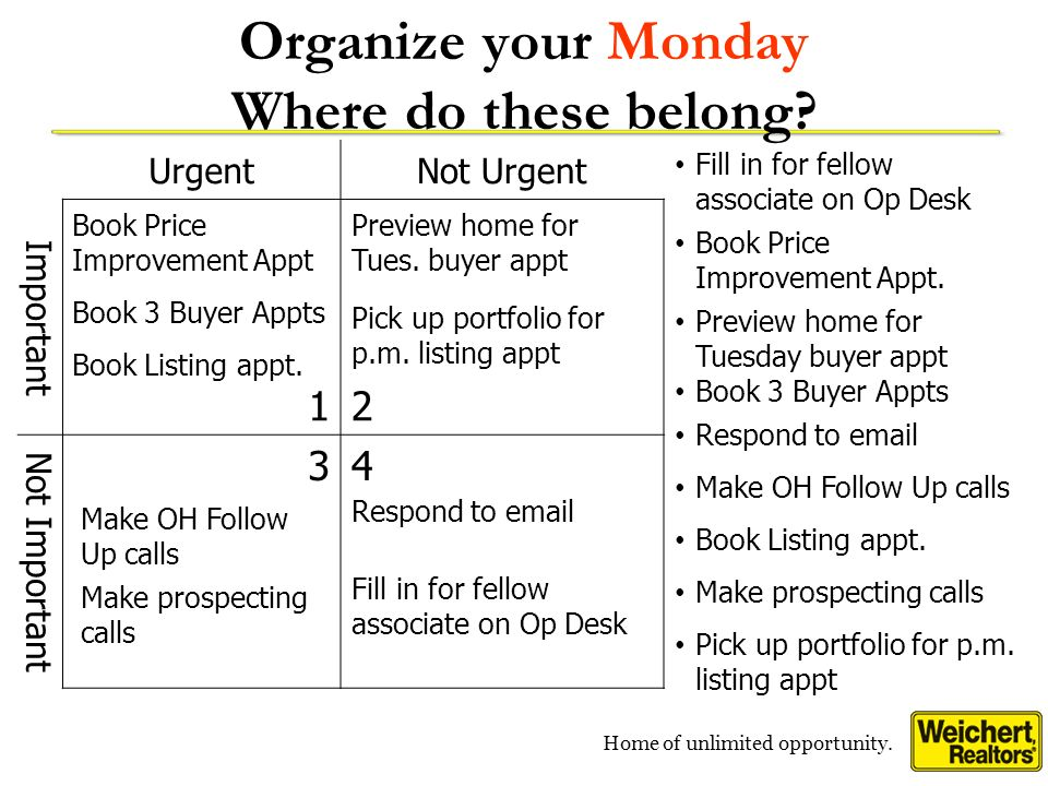 Home of unlimited opportunity. Organize your Monday Where do these belong? UrgentNot Urgent Important 12 Not Important 34 Fill in for fellow associate