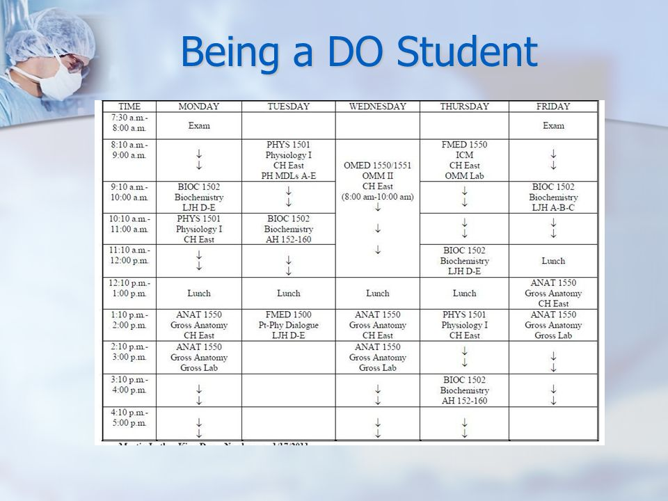 Being a DO Student