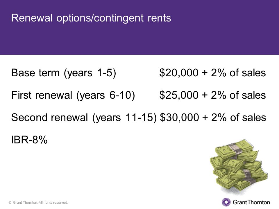 © Grant Thornton. All rights reserved. Renewal options/contingent rents Base term (years 1-5)$20,000 + 2% of sales First renewal (years 6-10)$25,000 +