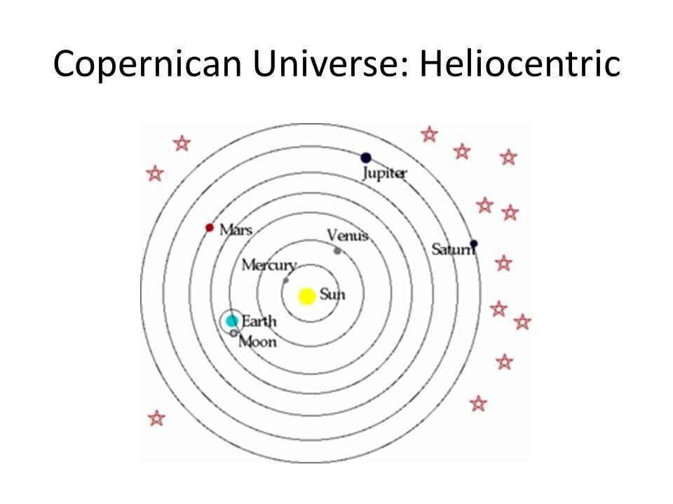 Copernican Universe: Heliocentric