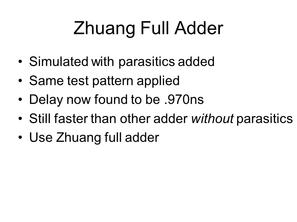 Zhuang Full Adder Simulated with parasitics added Same test pattern applied Delay now found to be.970ns Still faster than other adder without parasitics Use Zhuang full adder