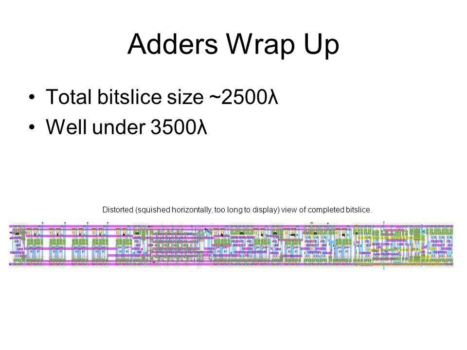 Adders Wrap Up Total bitslice size ~2500λ Well under 3500λ Distorted (squished horizontally, too long to display) view of completed bitslice.