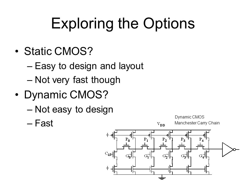 Exploring the Options Static CMOS. –Easy to design and layout –Not very fast though Dynamic CMOS.
