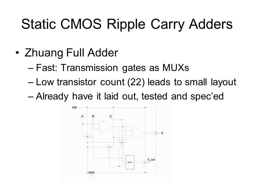 Static CMOS Ripple Carry Adders Zhuang Full Adder –Fast: Transmission gates as MUXs –Low transistor count (22) leads to small layout –Already have it laid out, tested and speced