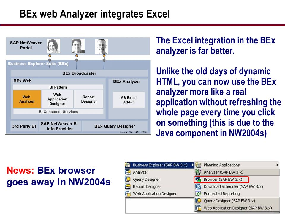19 BEx web Analyzer integrates Excel The Excel integration in the BEx analyzer is far better.