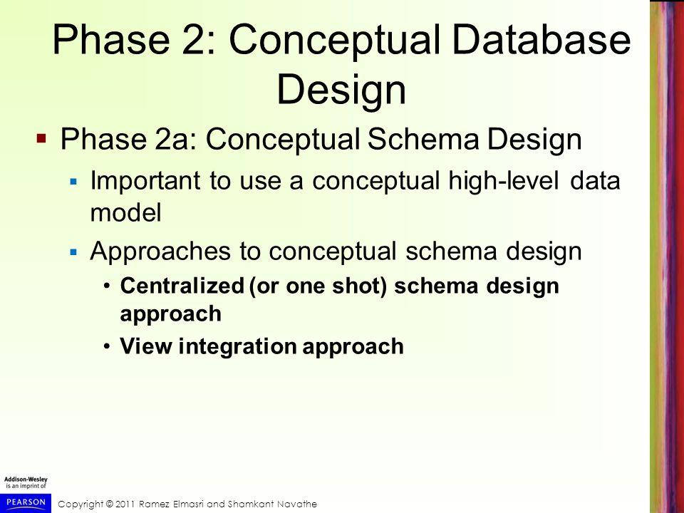 Copyright © 2011 Ramez Elmasri and Shamkant Navathe Phase 2: Conceptual Database Design Phase 2a: Conceptual Schema Design Important to use a conceptu