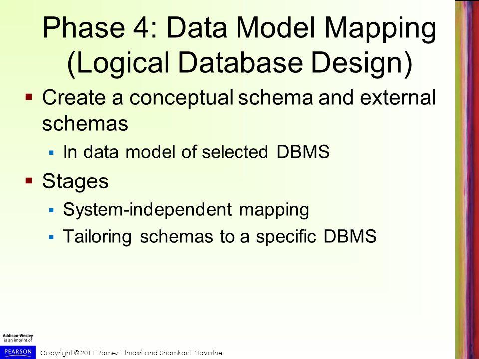 Copyright © 2011 Ramez Elmasri and Shamkant Navathe Phase 4: Data Model Mapping (Logical Database Design) Create a conceptual schema and external sche