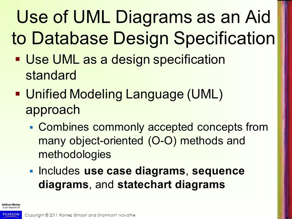 Copyright © 2011 Ramez Elmasri and Shamkant Navathe Use of UML Diagrams as an Aid to Database Design Specification Use UML as a design specification s