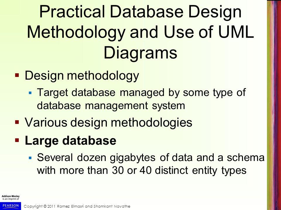 Copyright © 2011 Ramez Elmasri and Shamkant Navathe Practical Database Design Methodology and Use of UML Diagrams Design methodology Target database m