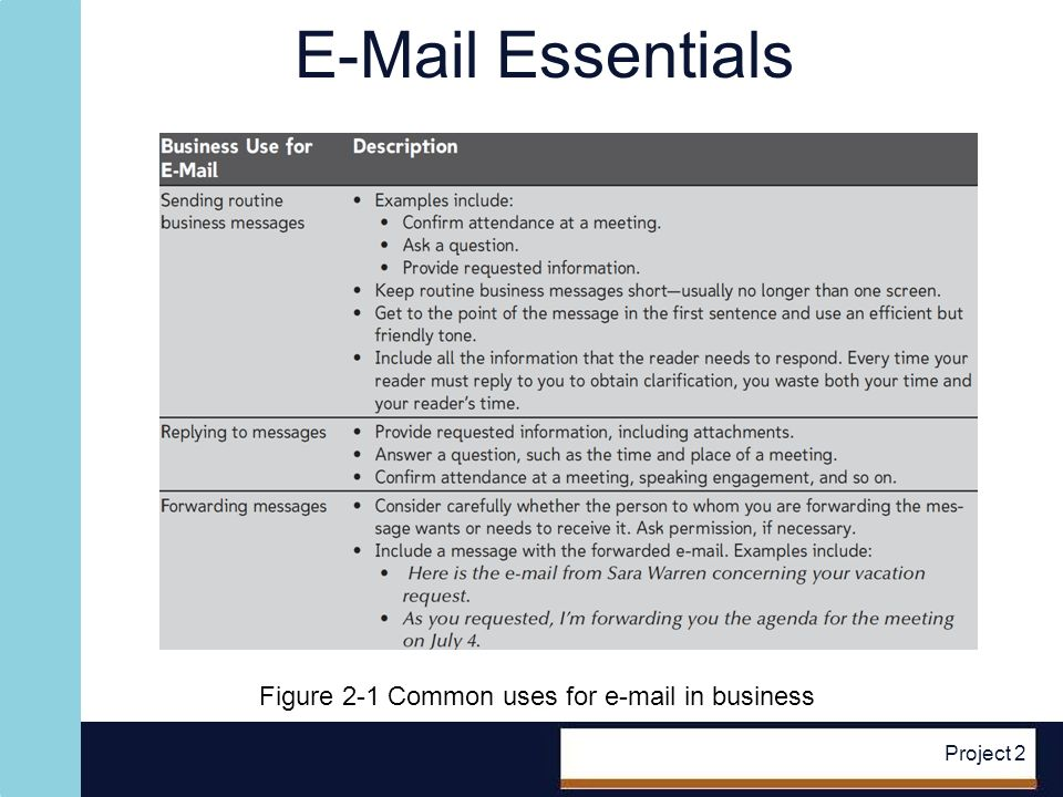 E-Mail Essentials Project 2 Figure 2-1 Common uses for e-mail in business