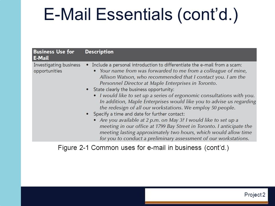 E-Mail Essentials (contd.) Project 2 Figure 2-1 Common uses for e-mail in business (contd.)