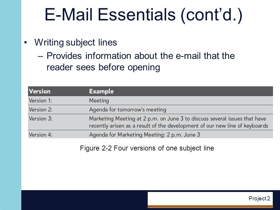 E-Mail Essentials (contd.) Writing subject lines (contd.) –Version 1: too short –Version 2: inaccurate if received on different day –Version 3: too much information –Version 4: clear and effective Project 2