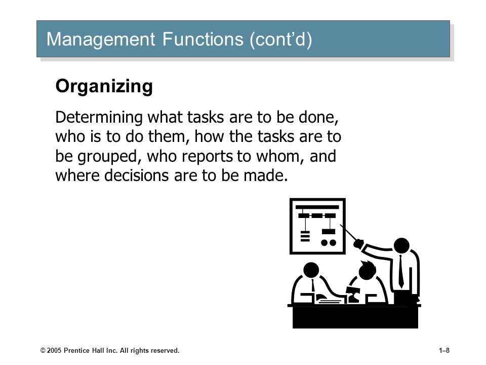 Management Functions (contd) Planning A process that includes defining goals, establishing strategy, and developing plans to coordinate activities.