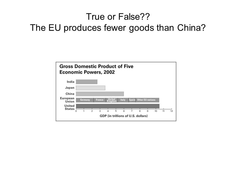 True or False?? The EU produces fewer goods than China?