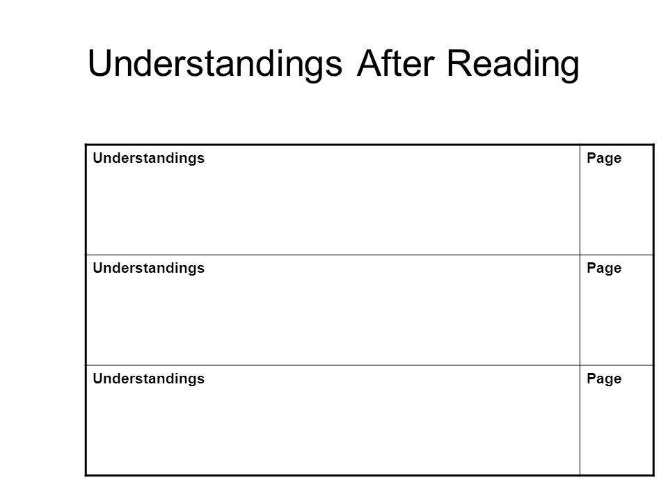 Understandings After Reading UnderstandingsPage UnderstandingsPage UnderstandingsPage