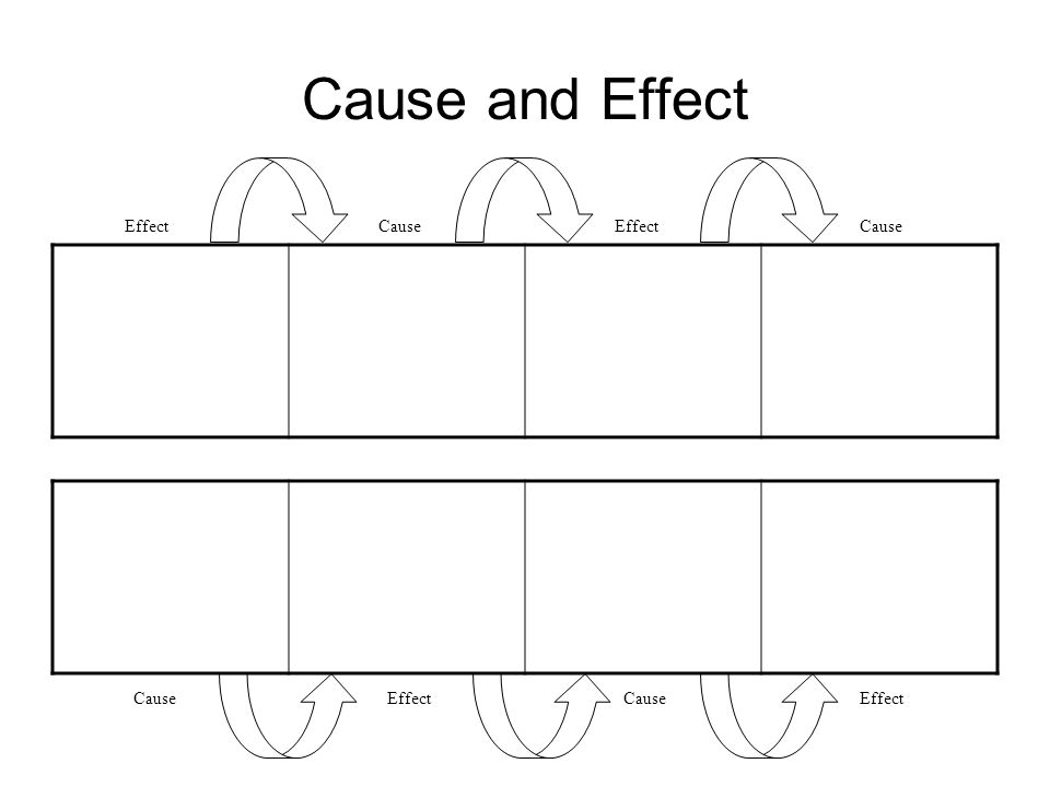 Cause and Effect Effect Cause