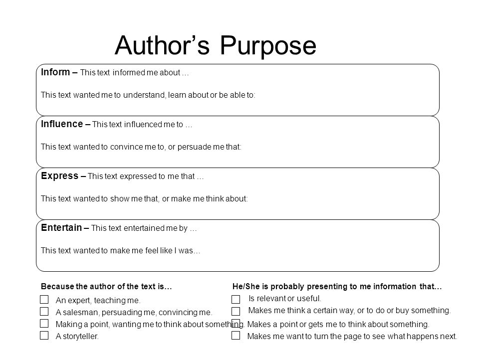 Authors Purpose Inform – This text informed me about … This text wanted me to understand, learn about or be able to: Influence – This text influenced