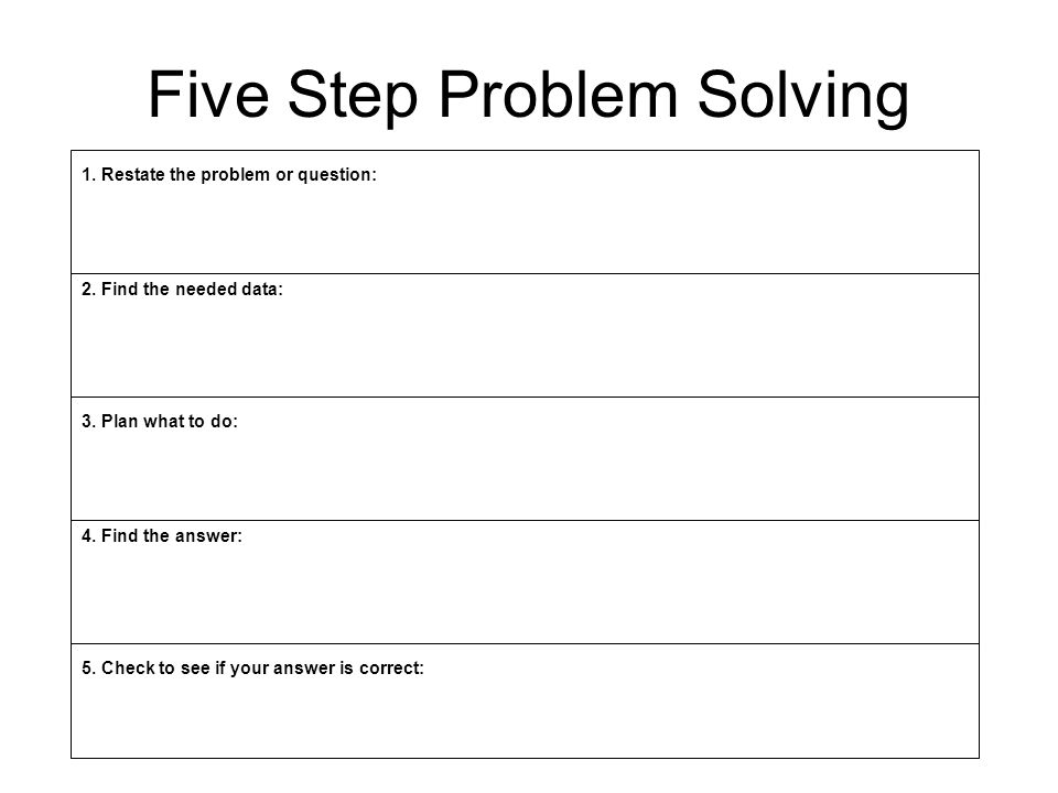 Five Step Problem Solving 1. Restate the problem or question: 2. Find the needed data: 3. Plan what to do: 4. Find the answer: 5. Check to see if your
