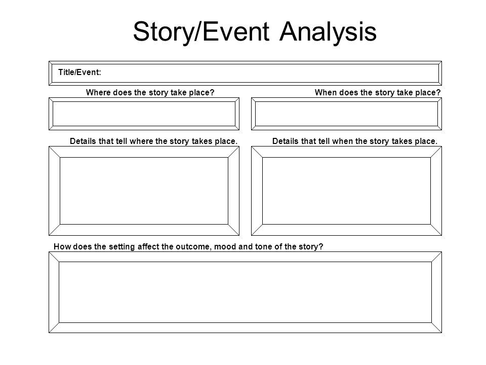 Story/Event Analysis Title/Event: Where does the story take place? When does the story take place? Details that tell where the story takes place.Detai