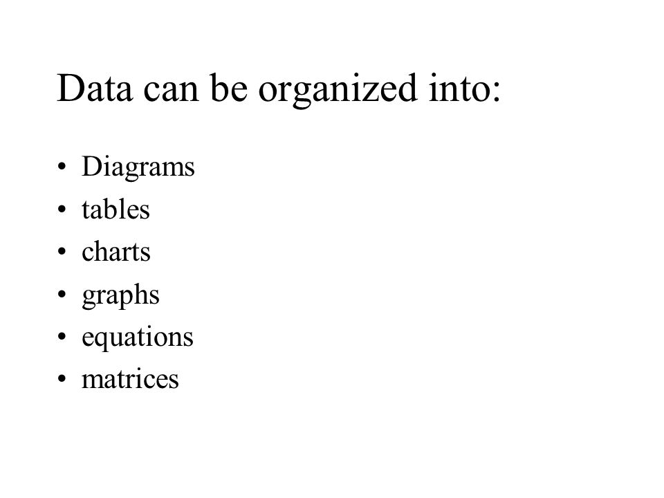 Data can be organized into: Diagrams tables charts graphs equations matrices