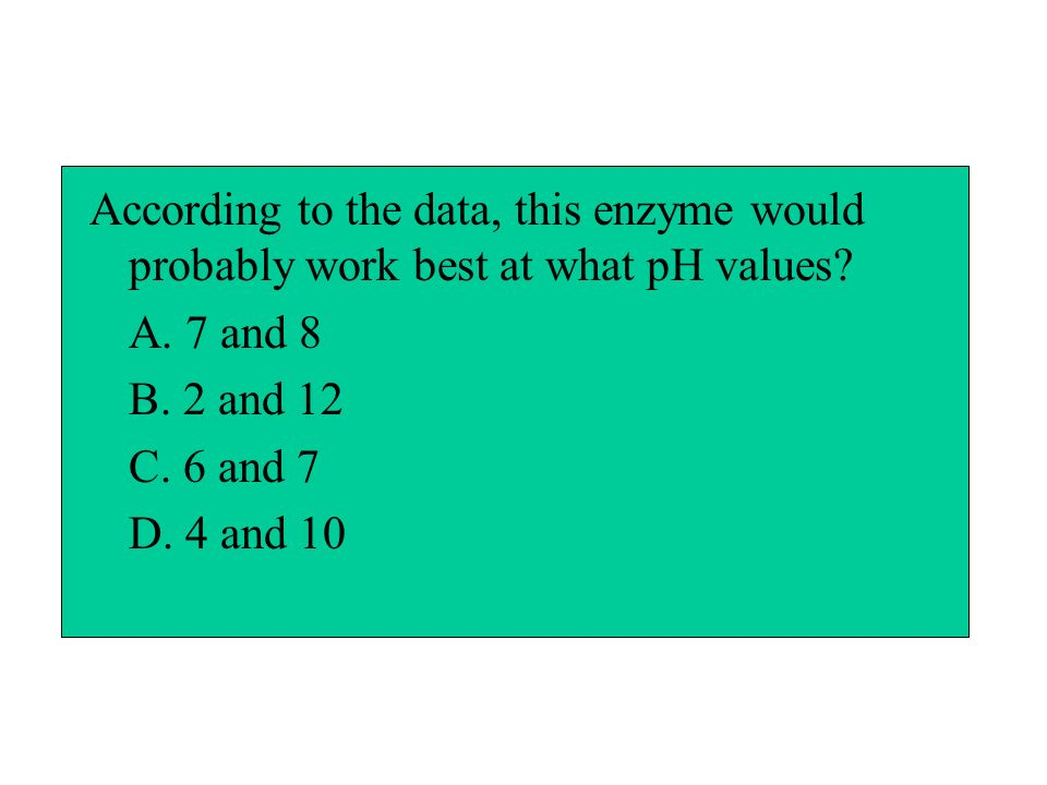 According to the data, this enzyme would probably work best at what pH values? A. 7 and 8 B. 2 and 12 C. 6 and 7 D. 4 and 10
