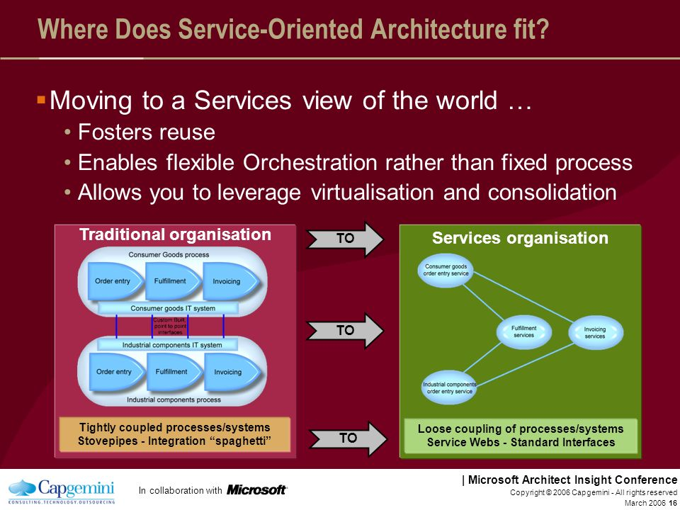 In collaboration with | Microsoft Architect Insight Conference March 2006 Copyright © 2006 Capgemini - All rights reserved 15 Architecture Maturity/Cu