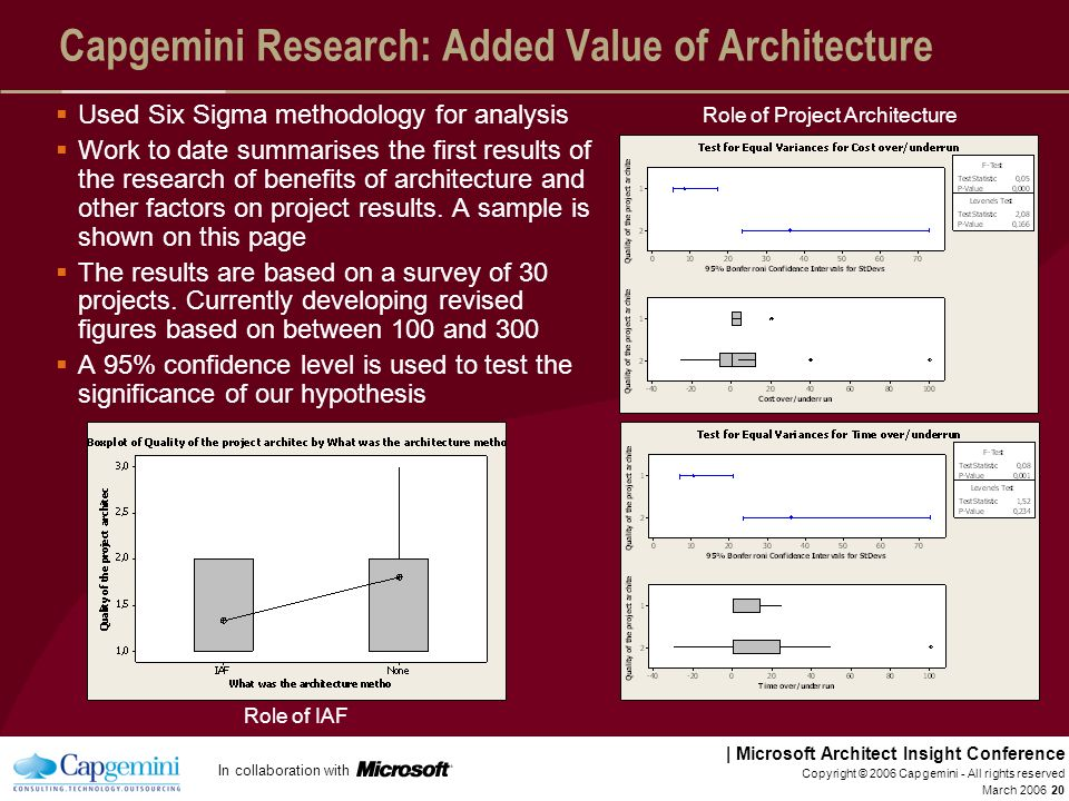 In collaboration with | Microsoft Architect Insight Conference March 2006 Copyright © 2006 Capgemini - All rights reserved 19 Case Study: National Ass