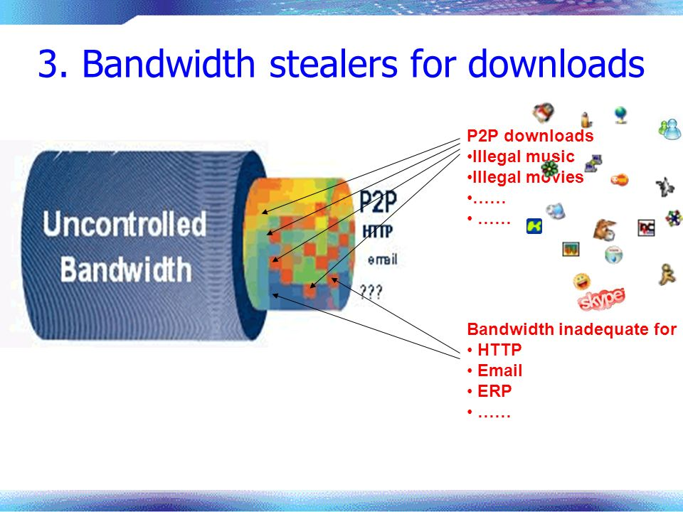 3. Bandwidth stealers for downloads P2P downloads Illegal music Illegal movies …… Bandwidth inadequate for HTTP Email ERP ……