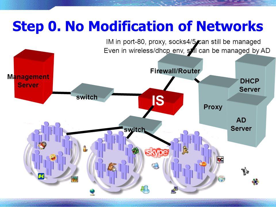 DHCP Server Step 0.