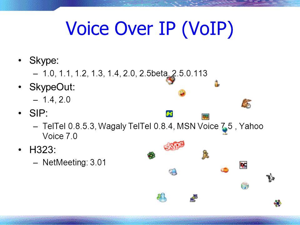 Voice Over IP (VoIP) Skype: –1.0, 1.1, 1.2, 1.3, 1.4, 2.0, 2.5beta, 2.5.0.113 SkypeOut: –1.4, 2.0 SIP: –TelTel 0.8.5.3, Wagaly TelTel 0.8.4, MSN Voice