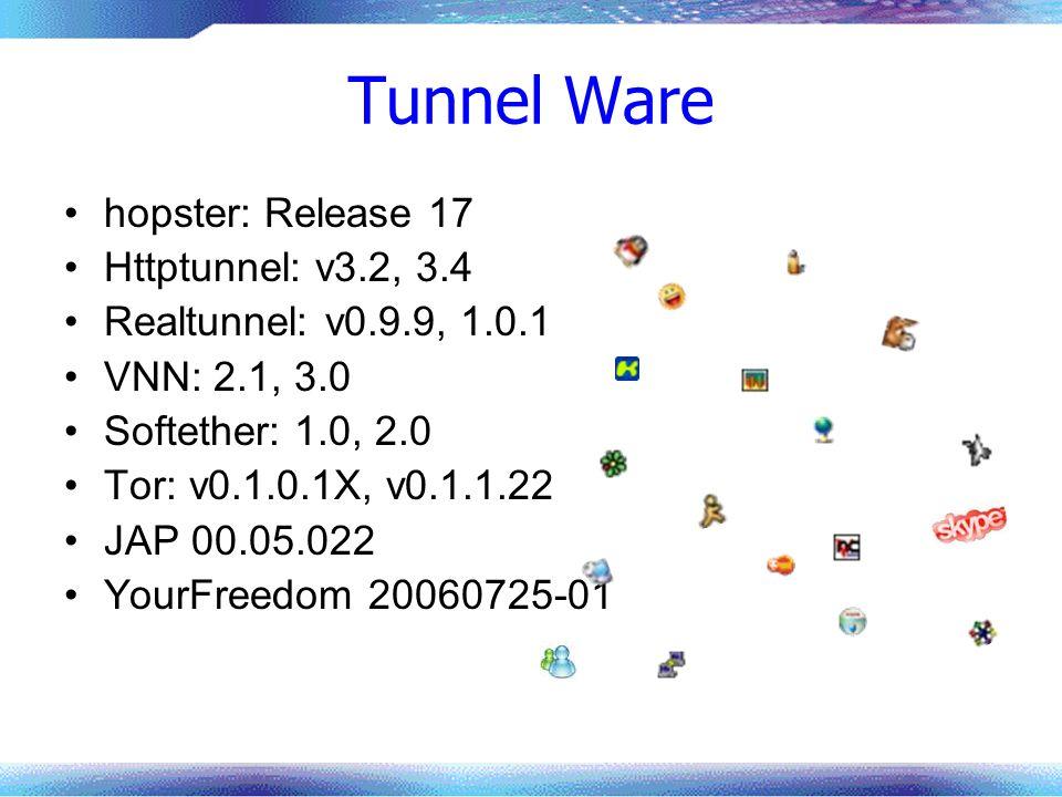 Tunnel Ware hopster: Release 17 Httptunnel: v3.2, 3.4 Realtunnel: v0.9.9, 1.0.1 VNN: 2.1, 3.0 Softether: 1.0, 2.0 Tor: v0.1.0.1X, v0.1.1.22 JAP 00.05.