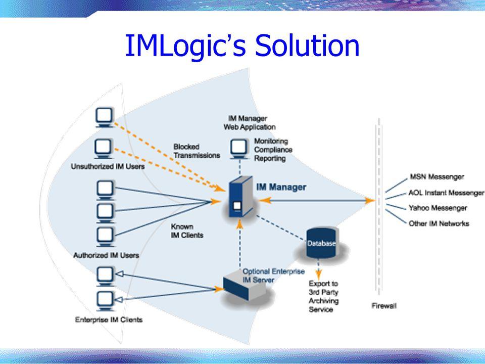 IMLogic s Solution