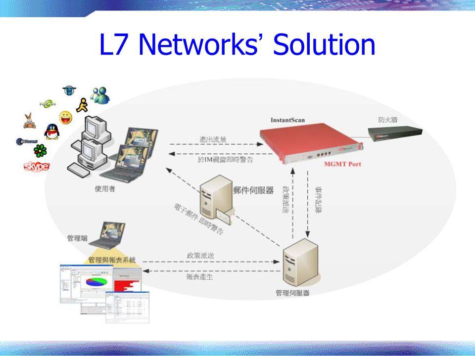 L7 Networks Solution