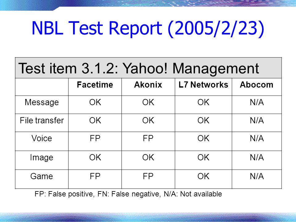 NBL Test Report (2005/2/23) Test item 3.1.2: Yahoo! Management FacetimeAkonixL7 NetworksAbocom MessageOK N/A File transferOK N/A VoiceFP OKN/A ImageOK