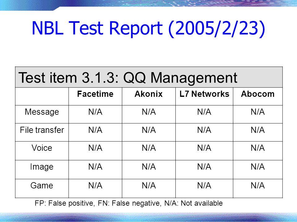 NBL Test Report (2005/2/23) Test item 3.1.3: QQ Management FacetimeAkonixL7 NetworksAbocom MessageN/A File transferN/A VoiceN/A ImageN/A GameN/A FP: F