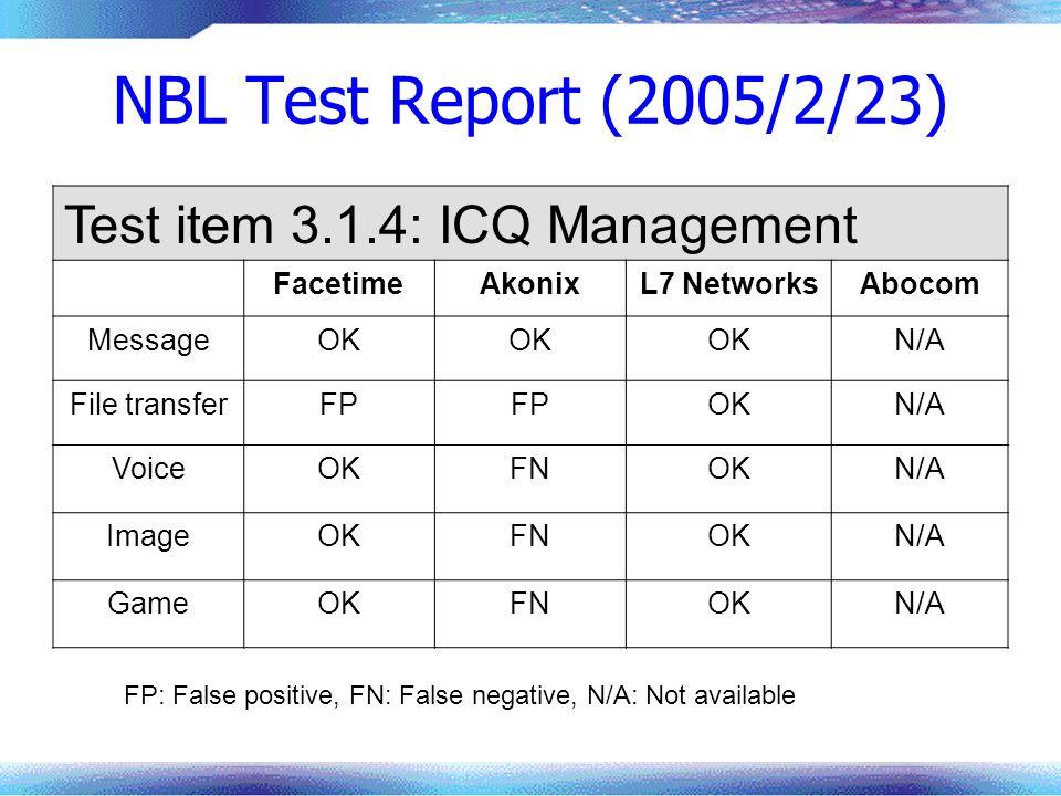 NBL Test Report (2005/2/23) Test item 3.1.4: ICQ Management FacetimeAkonixL7 NetworksAbocom MessageOK N/A File transferFP OKN/A VoiceOKFNOKN/A ImageOK