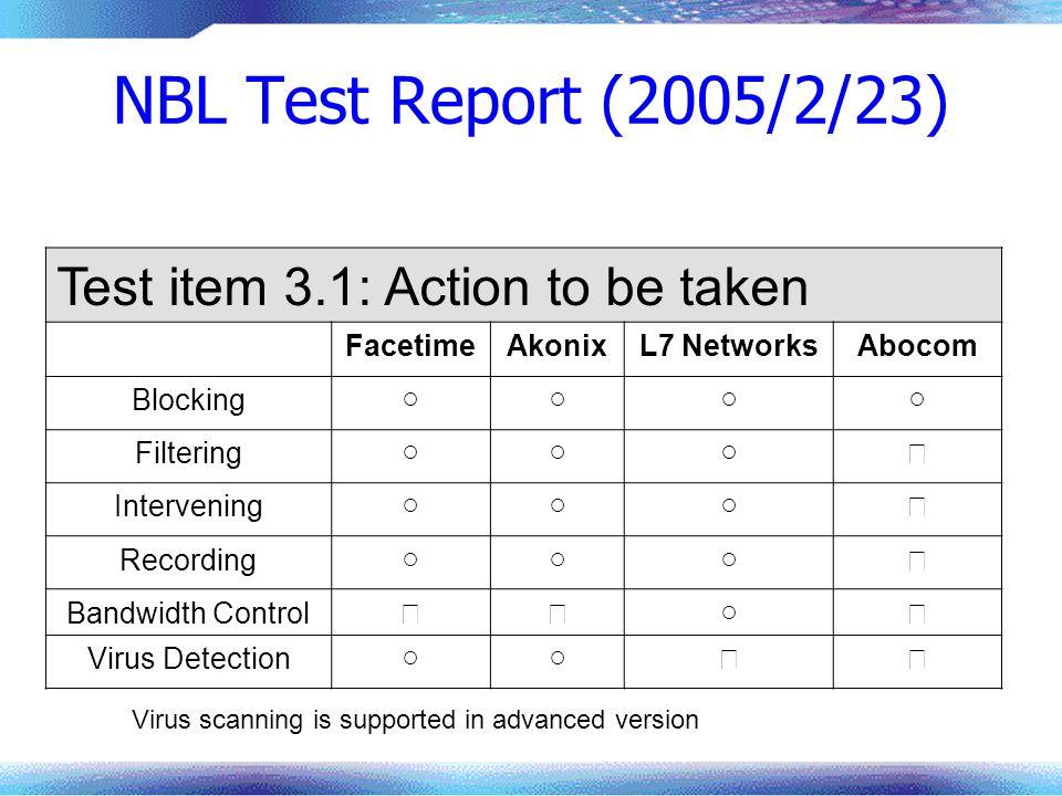 NBL Test Report (2005/2/23) Test item 3.1: Action to be taken FacetimeAkonixL7 NetworksAbocom Blocking Filtering Intervening Recording Bandwidth Contr