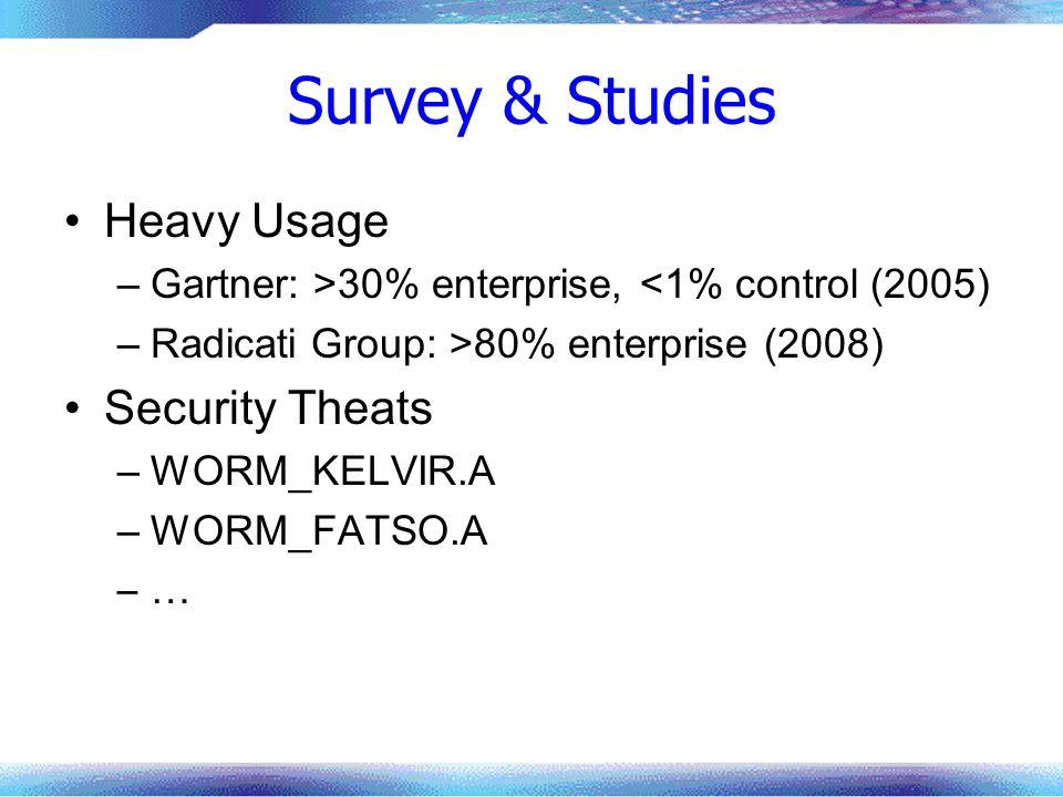 Survey & Studies Heavy Usage –Gartner: >30% enterprise, <1% control (2005) –Radicati Group: >80% enterprise (2008) Security Theats –WORM_KELVIR.A –WOR