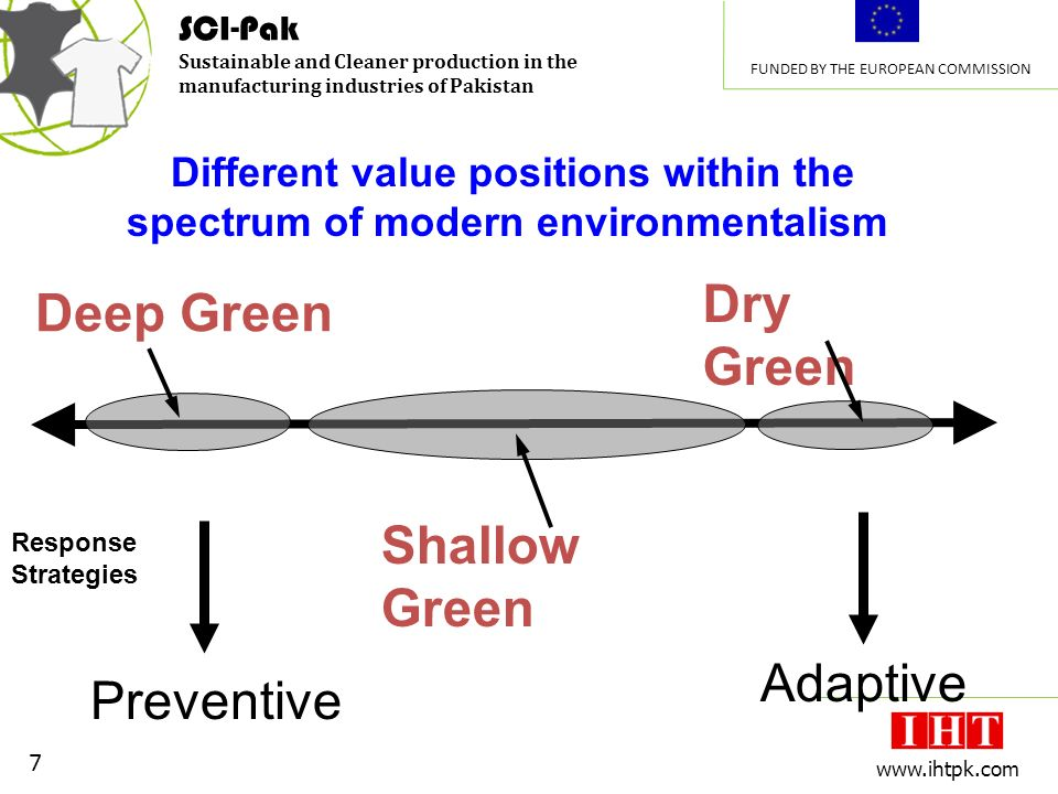 SCI-Pak Sustainable and Cleaner production in the manufacturing industries of Pakistan FUNDED BY THE EUROPEAN COMMISSION 7 www.ihtpk.com Dry Green Shallow Green Deep Green Different value positions within the spectrum of modern environmentalism Response Strategies Preventive Adaptive