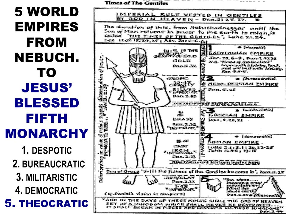 5 WORLD EMPIRES FROM NEBUCH. TO JESUS BLESSED FIFTH MONARCHY 1. DESPOTIC 2. BUREAUCRATIC 3. MILITARISTIC 4. DEMOCRATIC 5. THEOCRATIC