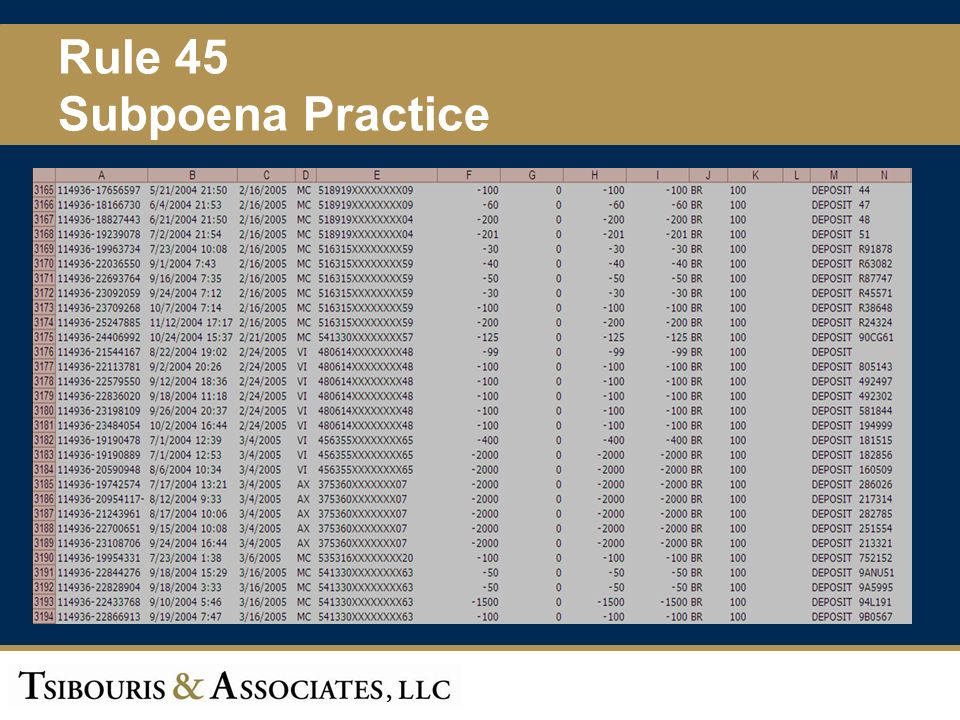 42 Rule 45 Subpoena Practice