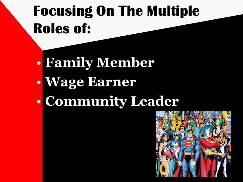 Focusing On The Multiple Roles of: Family Member Wage Earner Community Leader